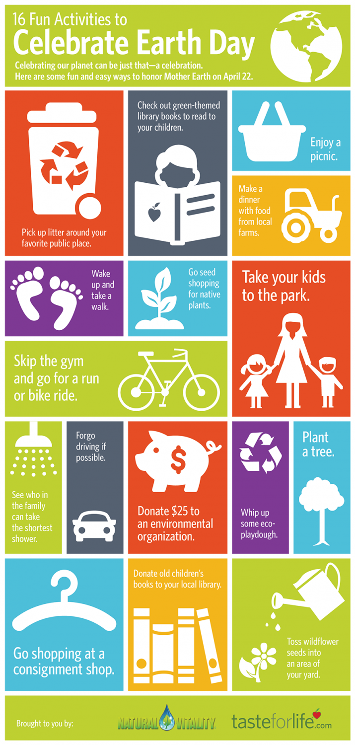 Earth Day Activities Infographic Taste For Life