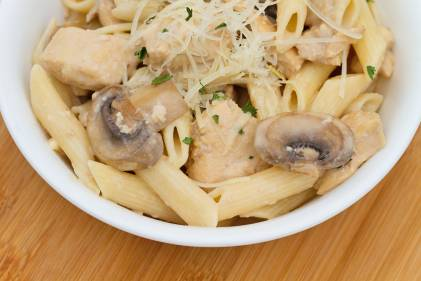 A plate of chicken marsala with mushrooms