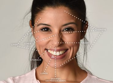 A smiling woman, gray background with notations labeling corresponding face reading areas.